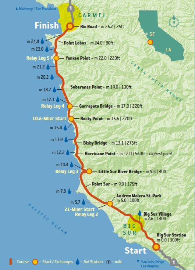 Big Sur Course Map